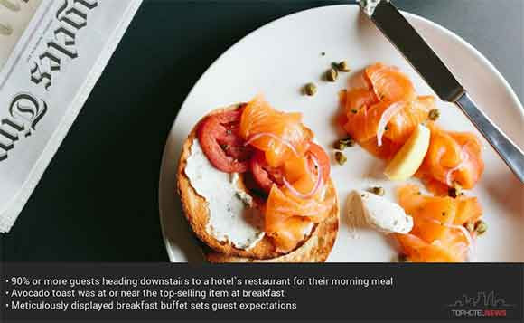 Hotel Breakfast Trends - B&B CopyCats